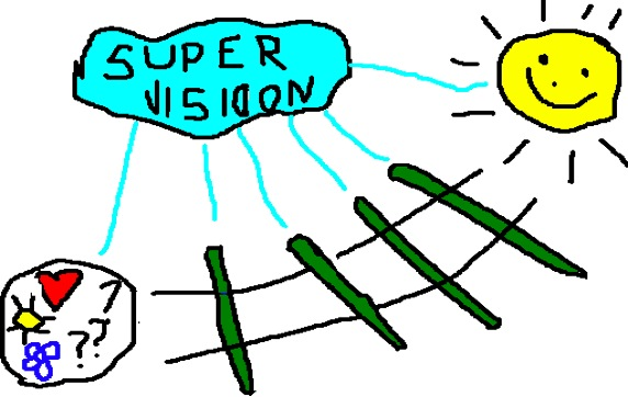 Supervisioon